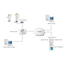 Контроллер удаленного доступа TSP IP G10